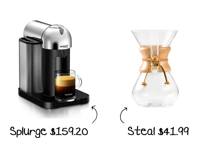 splurge vs steal summer finds8