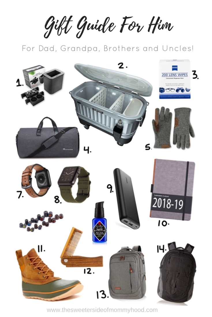 Gift guide for him, unique and useful ideas here